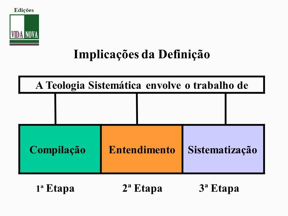 Implicações da Definição A Teologia Sistemática envolve o trabalho de