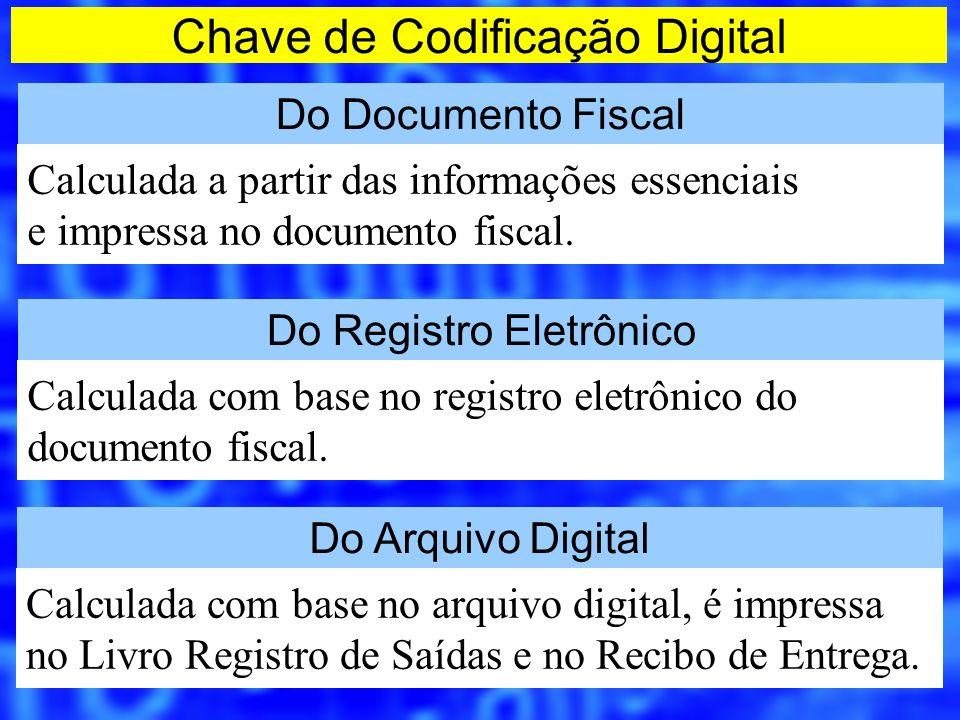 Chave de Codificação Digital