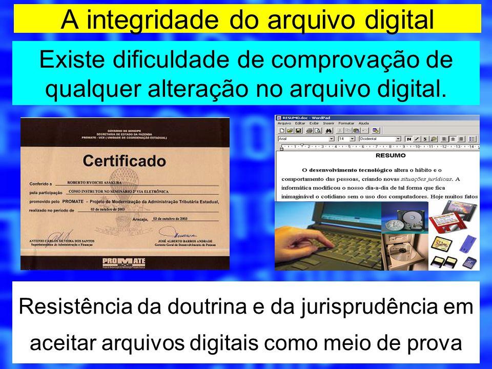 A integridade do arquivo digital