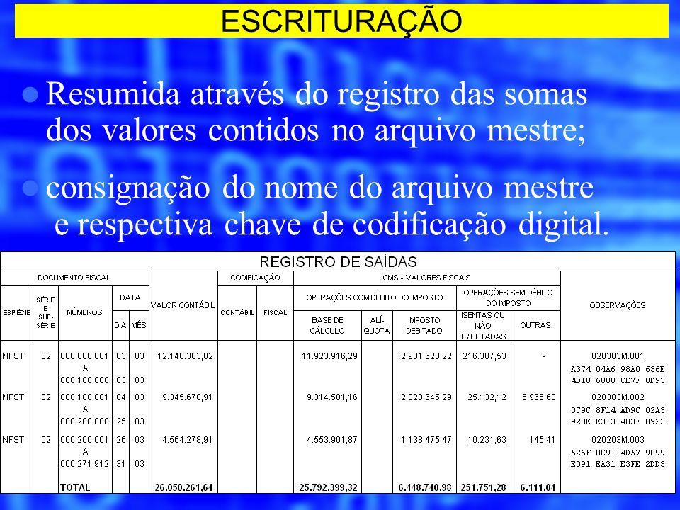 ESCRITURAÇÃO Resumida através do registro das somas dos valores contidos no arquivo mestre;