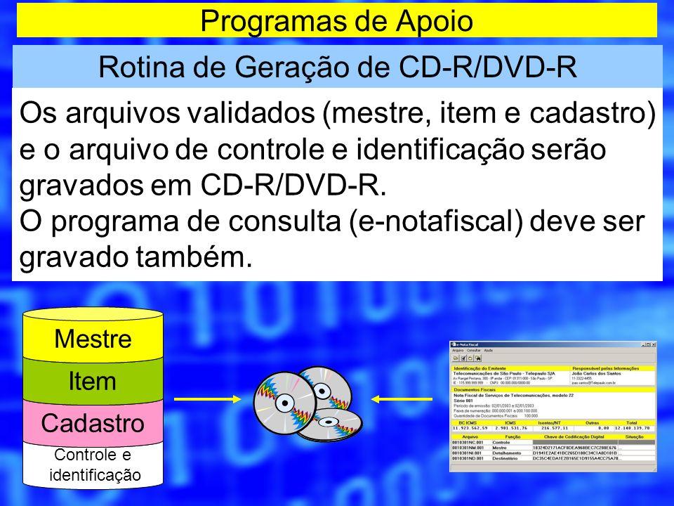 Rotina de Geração de CD-R/DVD-R