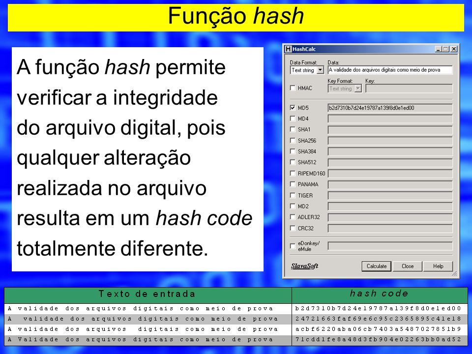 Função hash A função hash permite verificar a integridade