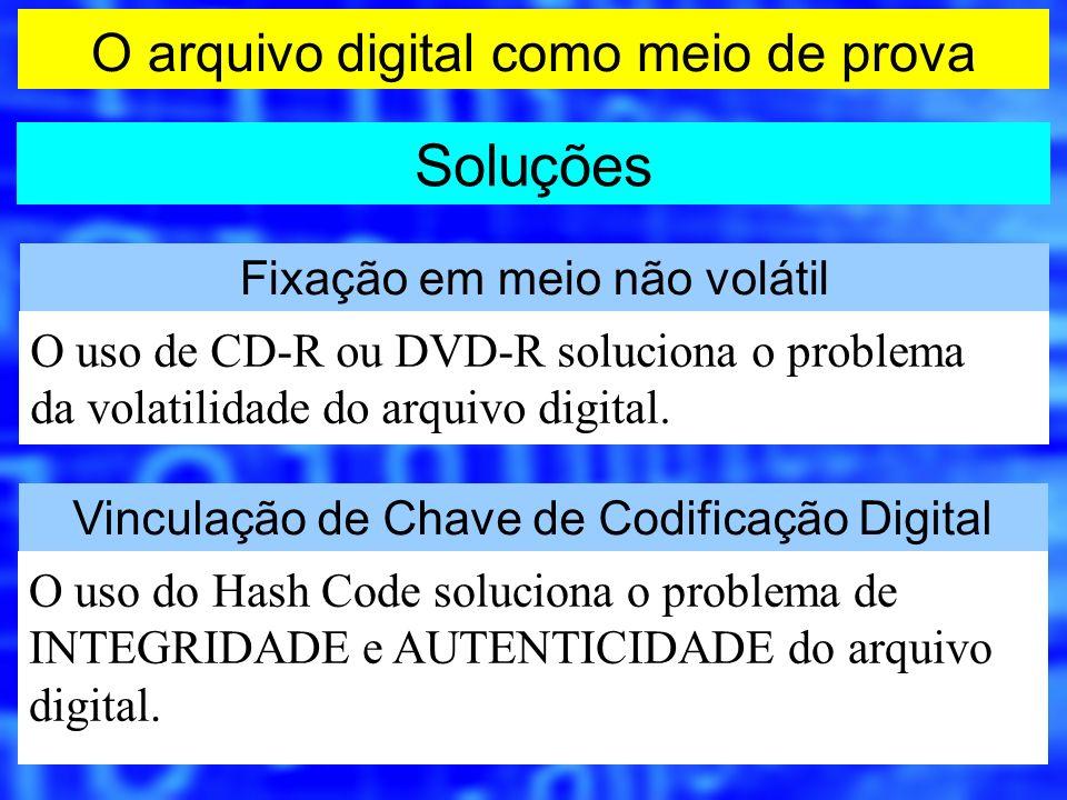 Soluções O arquivo digital como meio de prova