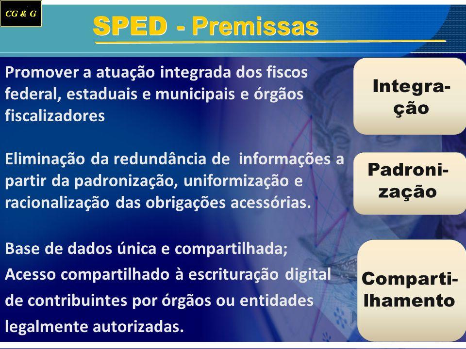 SPED - Premissas Promover a atuação integrada dos fiscos federal, estaduais e municipais e órgãos fiscalizadores.