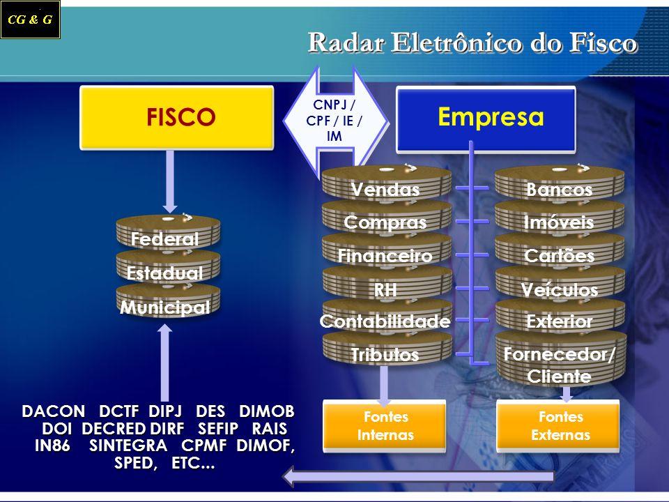 Radar Eletrônico do Fisco