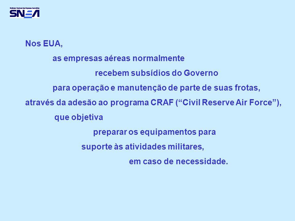 Nos EUA, as empresas aéreas normalmente. recebem subsídios do Governo. para operação e manutenção de parte de suas frotas,