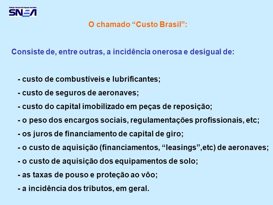 O chamado Custo Brasil :
