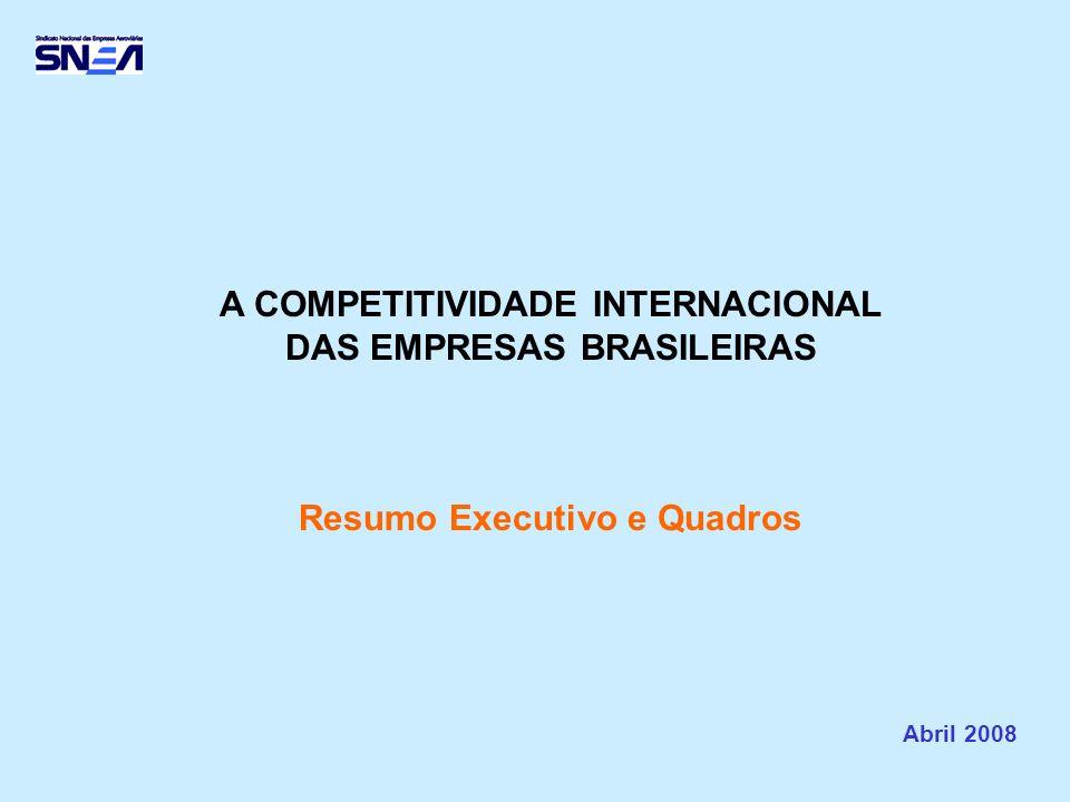 A COMPETITIVIDADE INTERNACIONAL DAS EMPRESAS BRASILEIRAS
