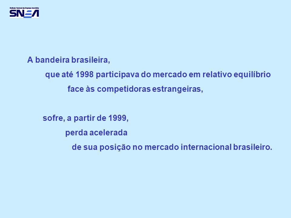 A bandeira brasileira, que até 1998 participava do mercado em relativo equilíbrio. face às competidoras estrangeiras,