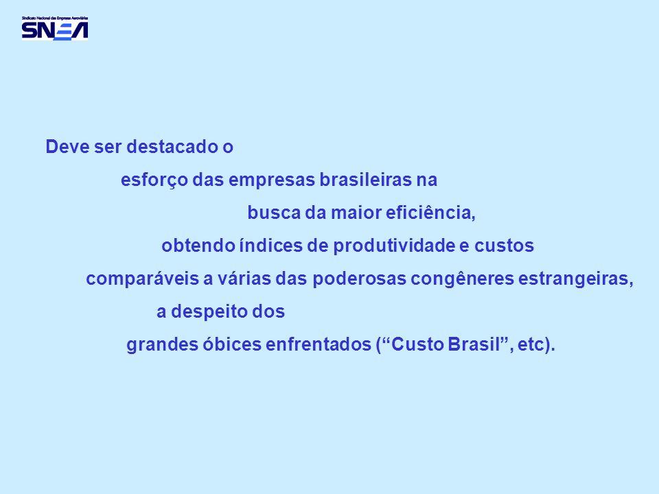Deve ser destacado o esforço das empresas brasileiras na. busca da maior eficiência, obtendo índices de produtividade e custos.
