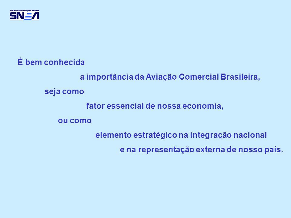 É bem conhecida a importância da Aviação Comercial Brasileira, seja como. fator essencial de nossa economia,