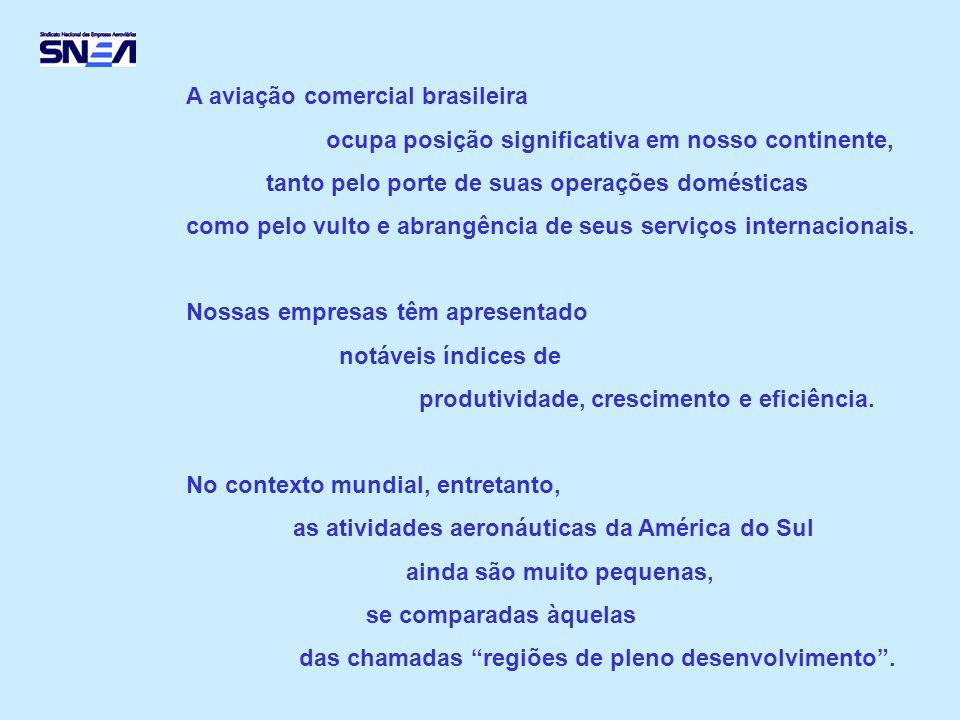 A aviação comercial brasileira