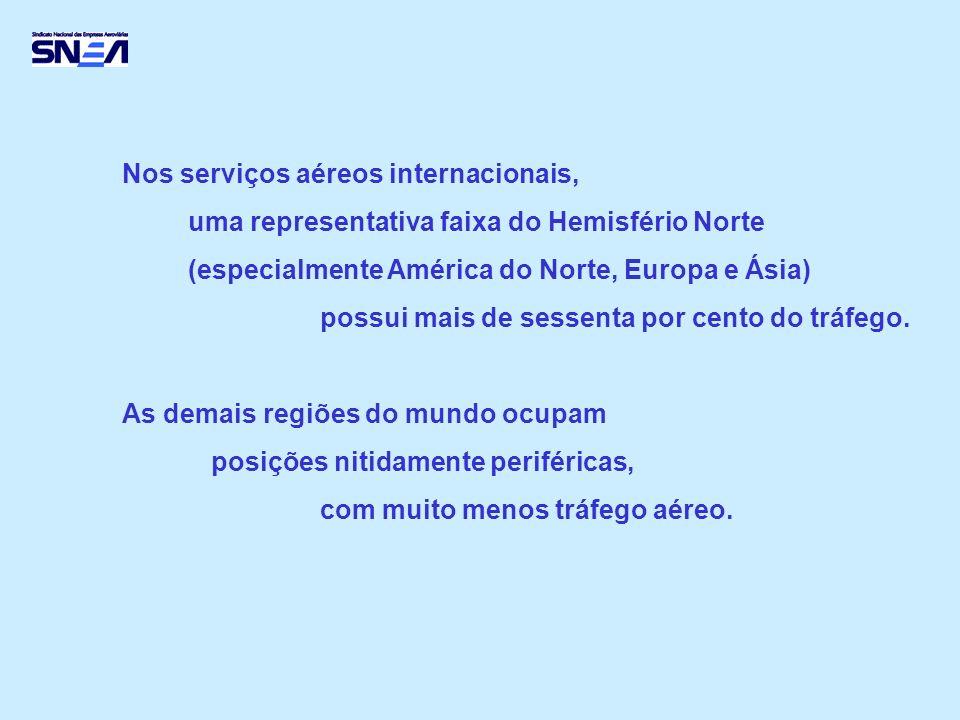 Nos serviços aéreos internacionais,