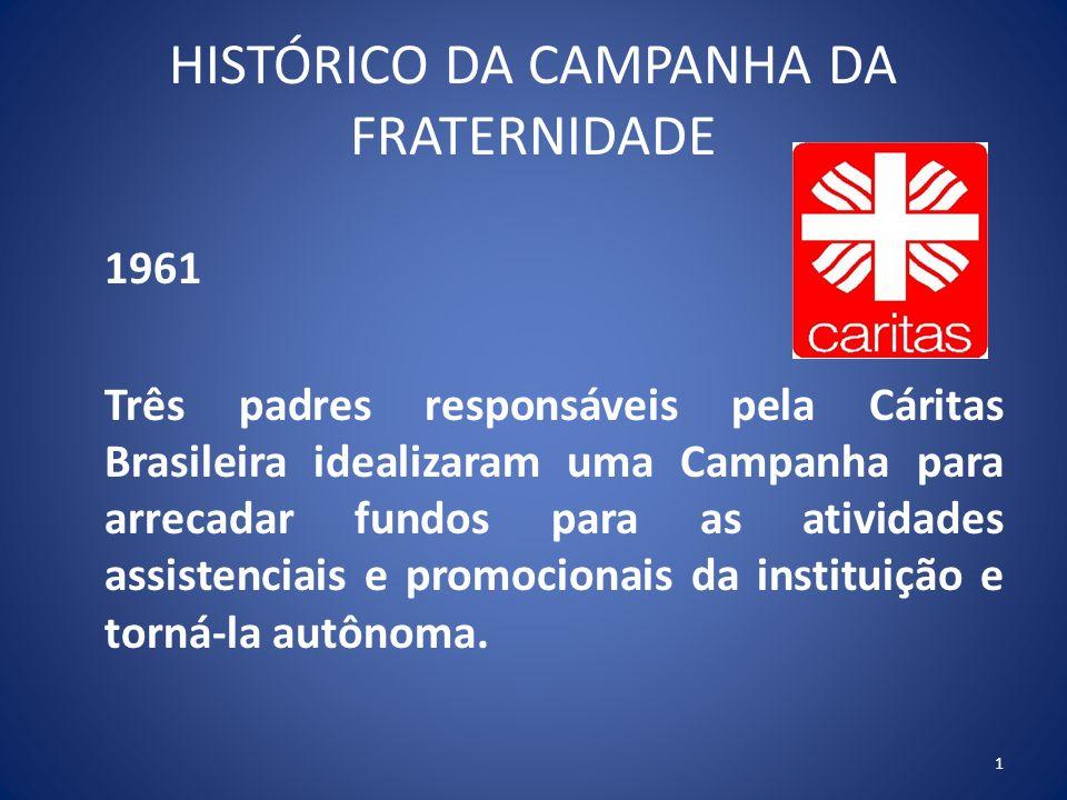 HISTÓRICO DA CAMPANHA DA FRATERNIDADE