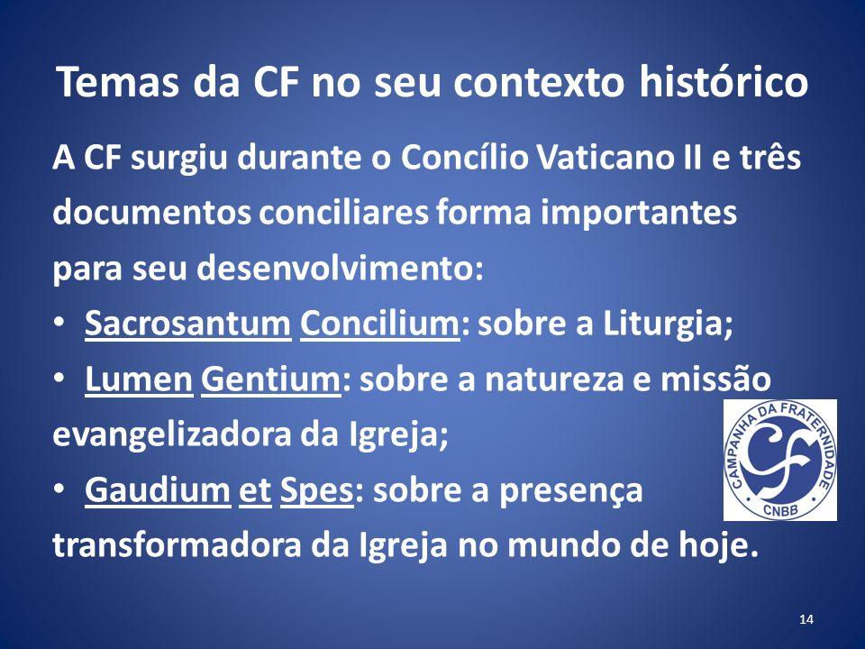 Temas da CF no seu contexto histórico