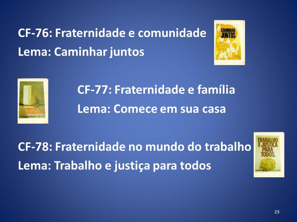 CF-76: Fraternidade e comunidade Lema: Caminhar juntos CF-77: Fraternidade e família Lema: Comece em sua casa CF-78: Fraternidade no mundo do trabalho Lema: Trabalho e justiça para todos