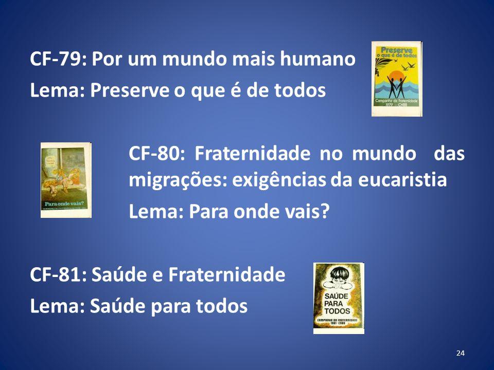 CF-79: Por um mundo mais humano Lema: Preserve o que é de todos CF-80: Fraternidade no mundo das migrações: exigências da eucaristia Lema: Para onde vais.
