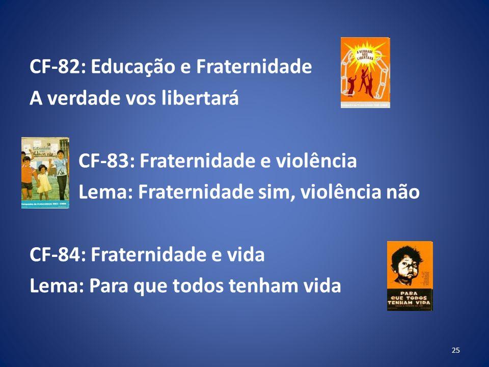 CF-82: Educação e Fraternidade A verdade vos libertará CF-83: Fraternidade e violência Lema: Fraternidade sim, violência não CF-84: Fraternidade e vida Lema: Para que todos tenham vida