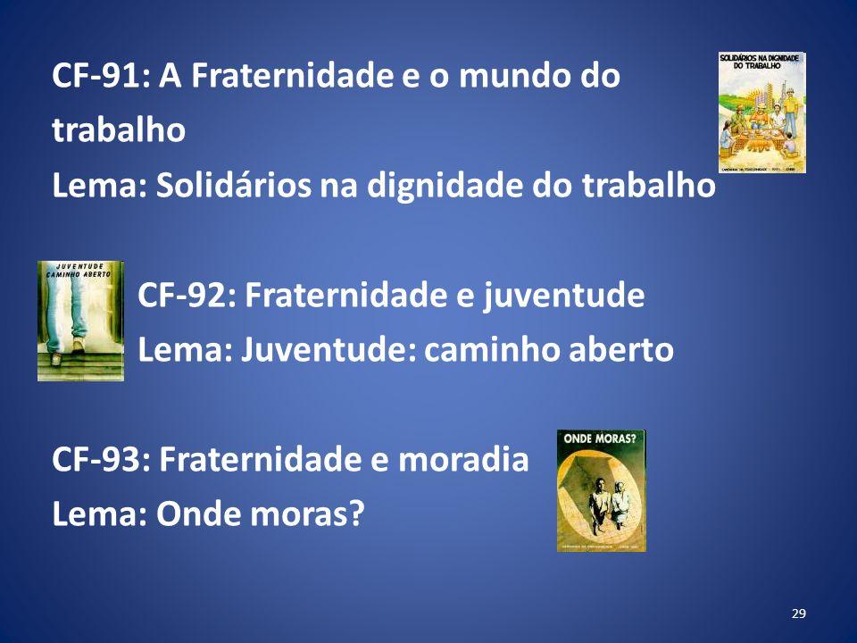 CF-91: A Fraternidade e o mundo do trabalho Lema: Solidários na dignidade do trabalho CF-92: Fraternidade e juventude Lema: Juventude: caminho aberto CF-93: Fraternidade e moradia Lema: Onde moras