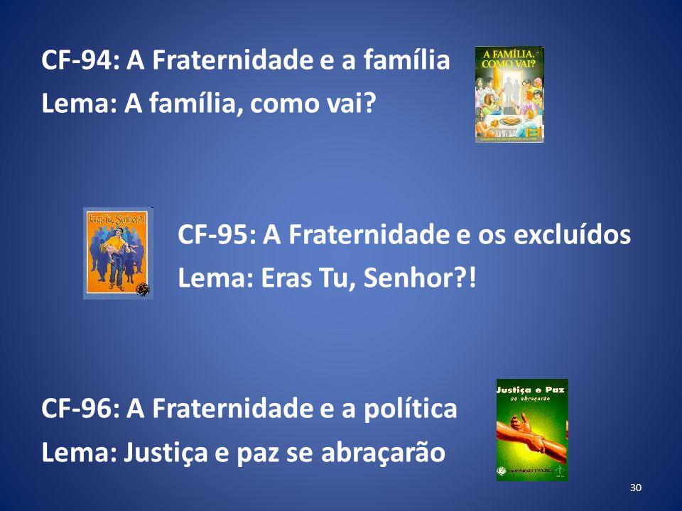 CF-94: A Fraternidade e a família Lema: A família, como vai
