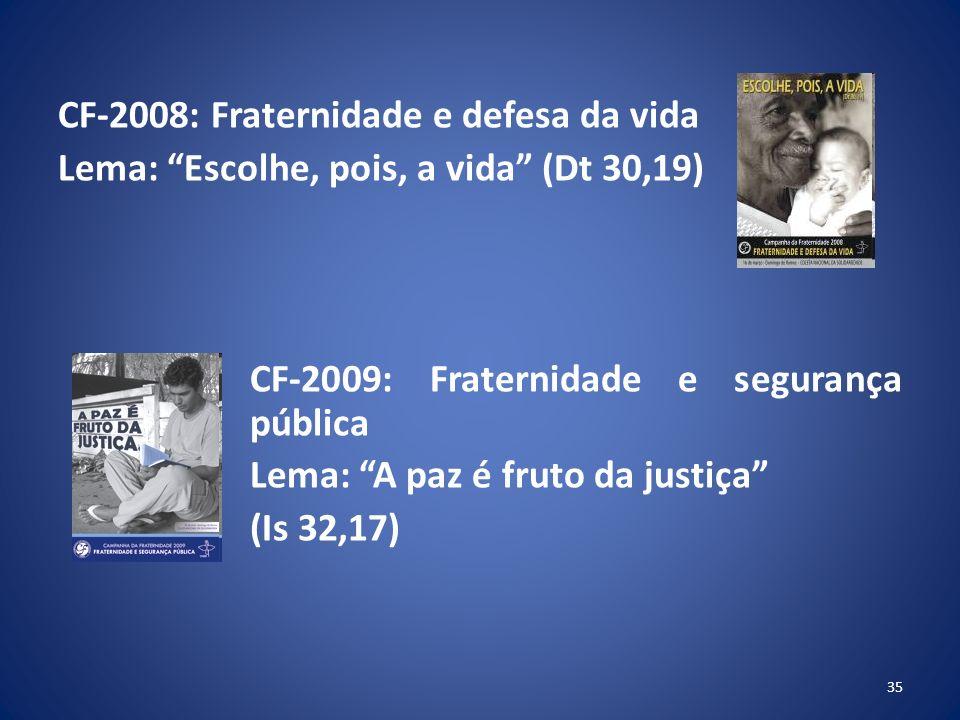 CF-2008: Fraternidade e defesa da vida Lema: Escolhe, pois, a vida (Dt 30,19) CF-2009: Fraternidade e segurança pública Lema: A paz é fruto da justiça (Is 32,17)