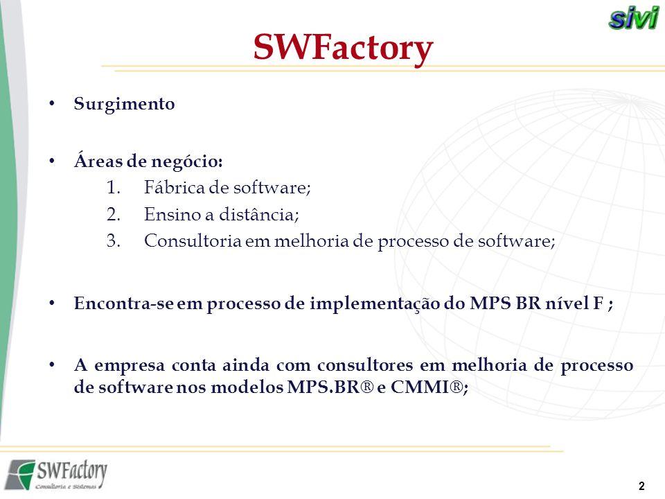 SWFactory Surgimento Áreas de negócio: Fábrica de software;