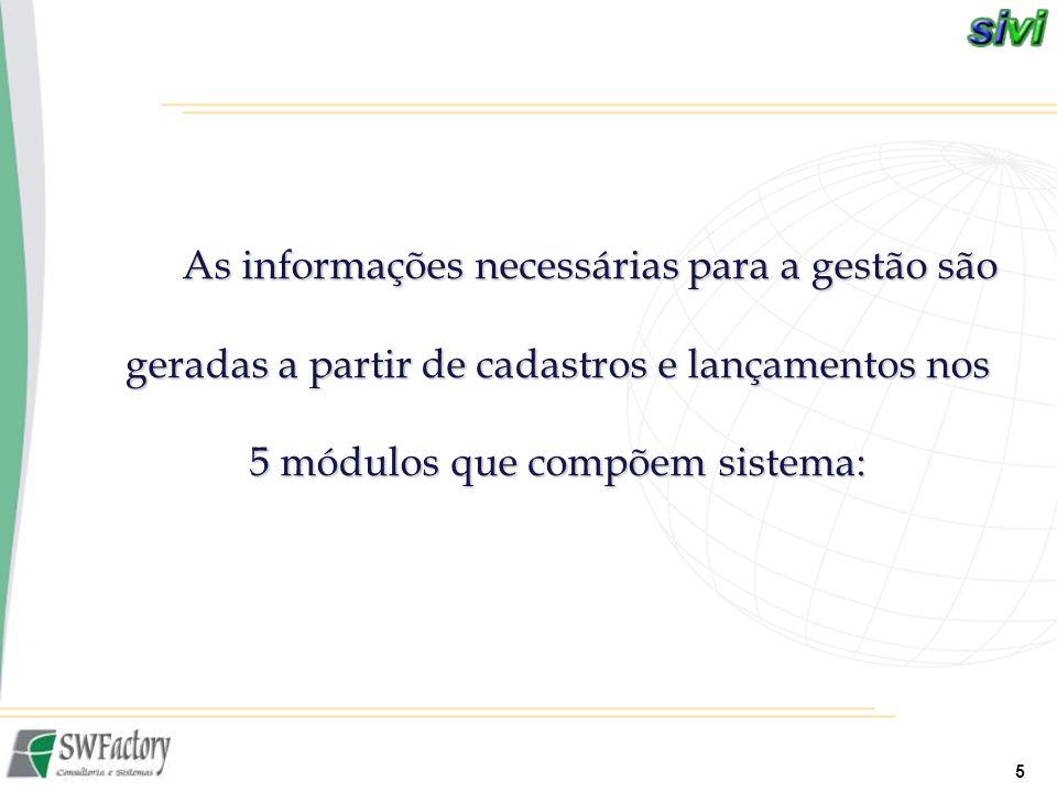 As informações necessárias para a gestão são geradas a partir de cadastros e lançamentos nos 5 módulos que compõem sistema:
