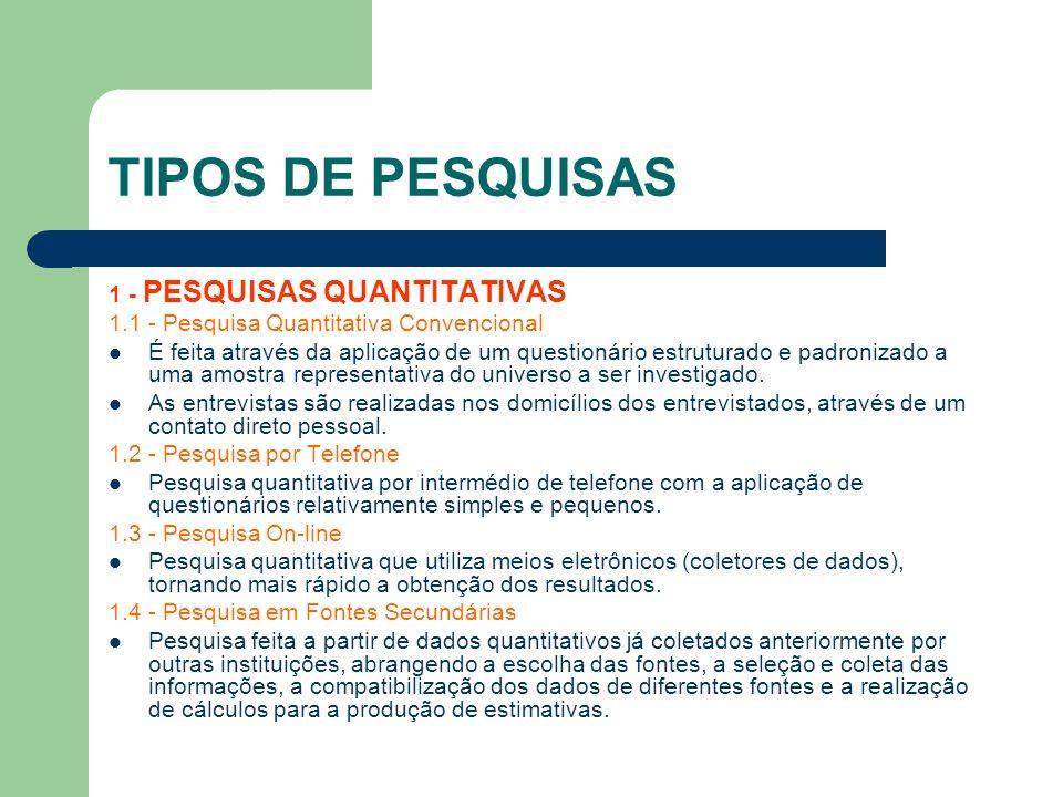 TIPOS DE PESQUISAS 1 - PESQUISAS QUANTITATIVAS