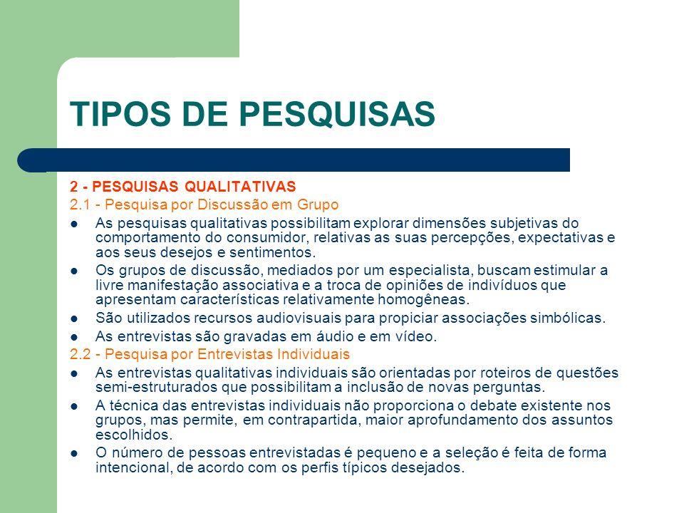 TIPOS DE PESQUISAS 2 - PESQUISAS QUALITATIVAS