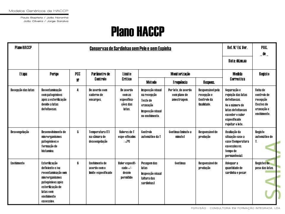 Plano HACCP Conservas de Sardinhas sem Pele e sem Espinha Plano HACCP