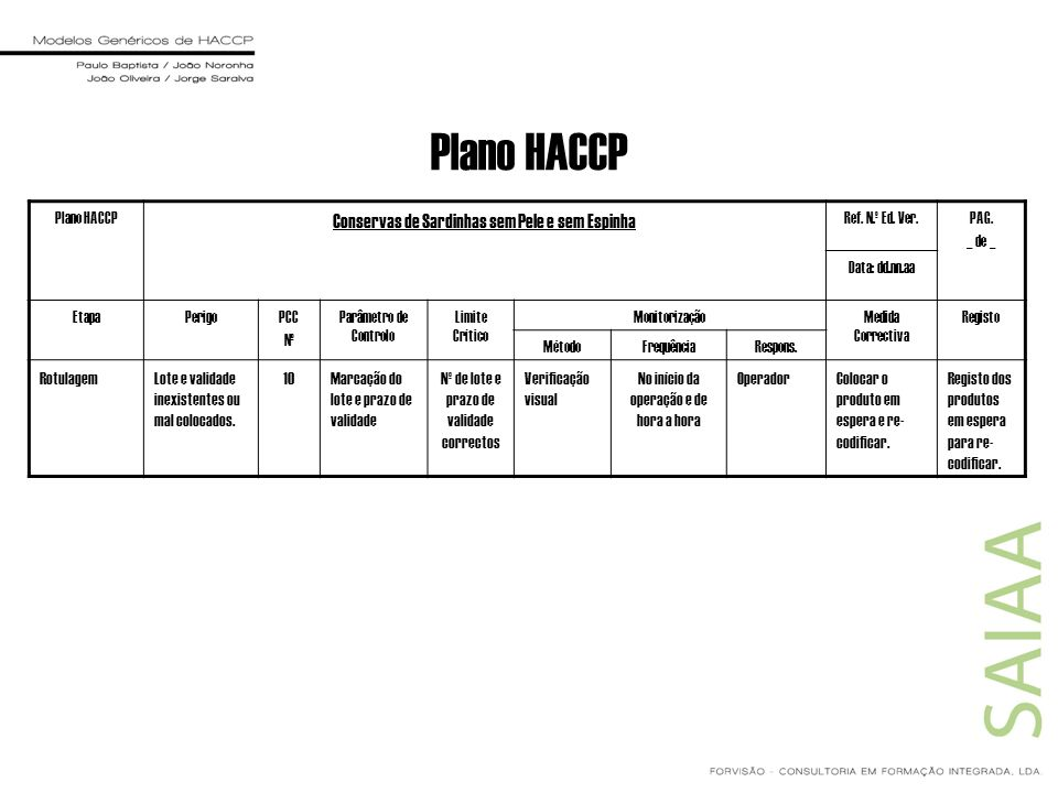 Plano HACCP Conservas de Sardinhas sem Pele e sem Espinha Rotulagem