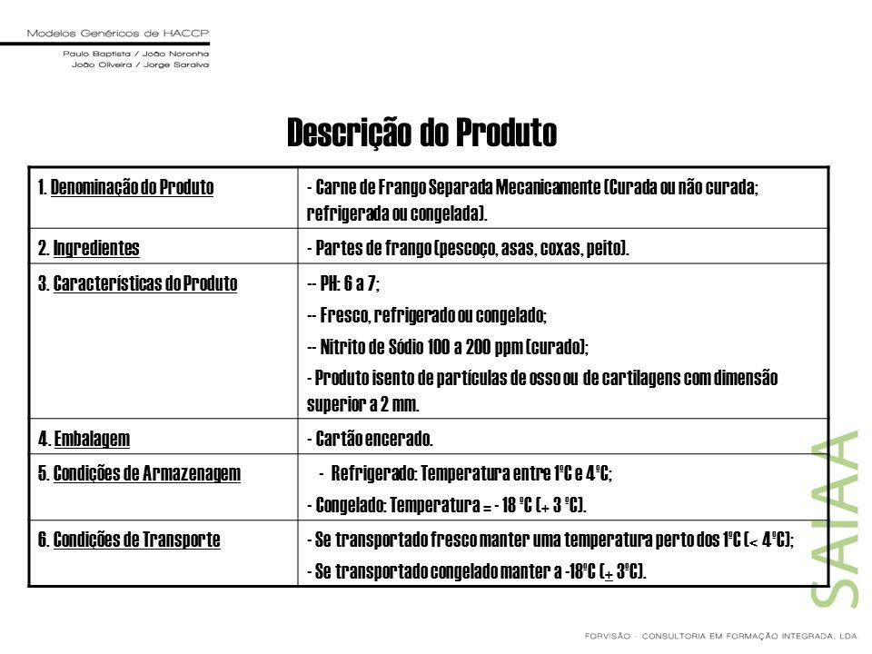 Descrição do Produto 1. Denominação do Produto