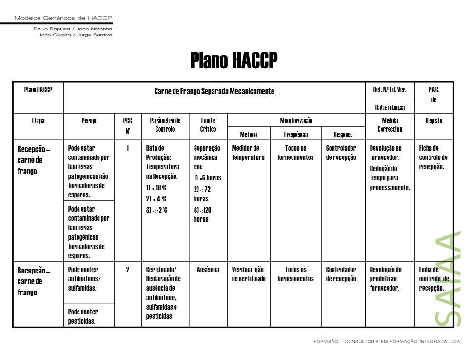Plano HACCP Carne de Frango Separada Mecanicamente
