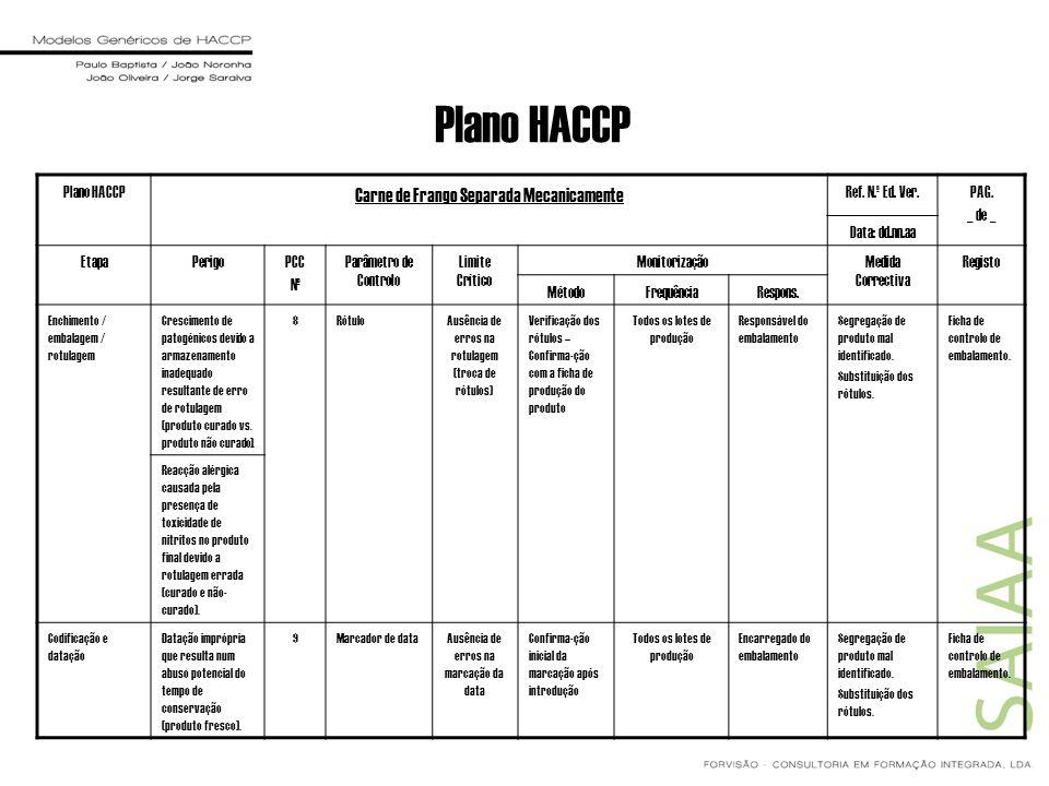 Plano HACCP Carne de Frango Separada Mecanicamente Plano HACCP
