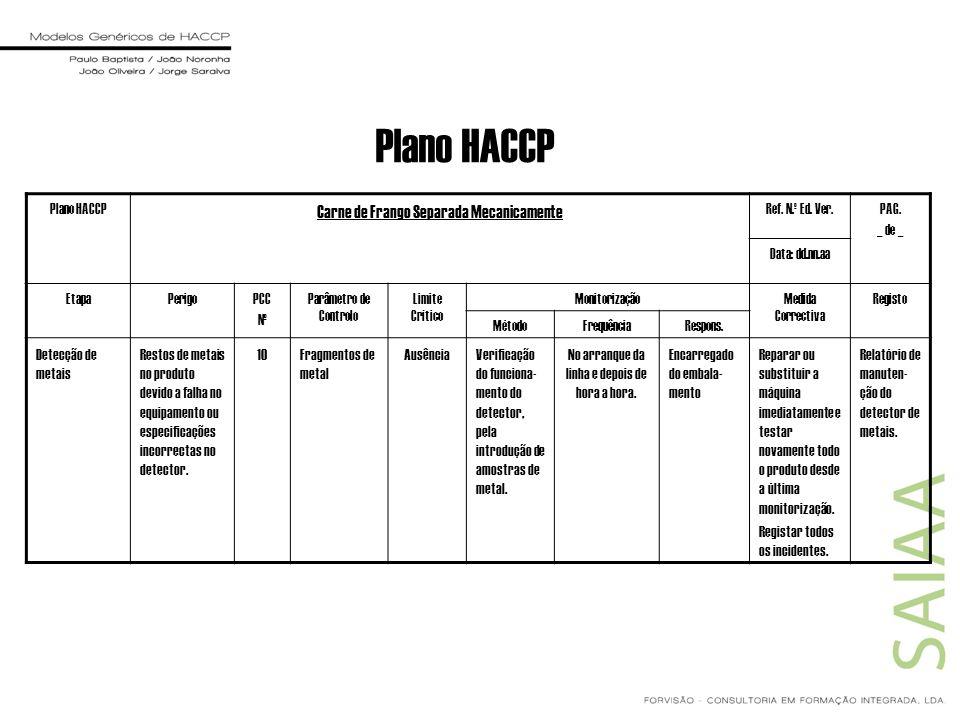 Plano HACCP Carne de Frango Separada Mecanicamente Detecção de metais