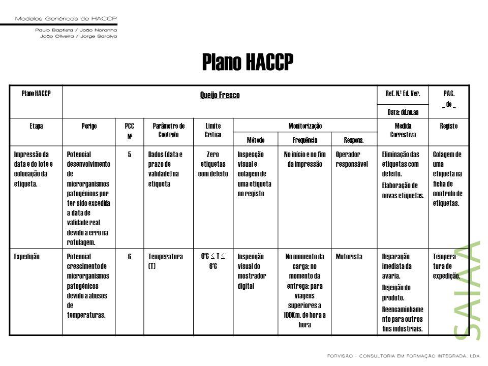 Plano HACCP Queijo Fresco