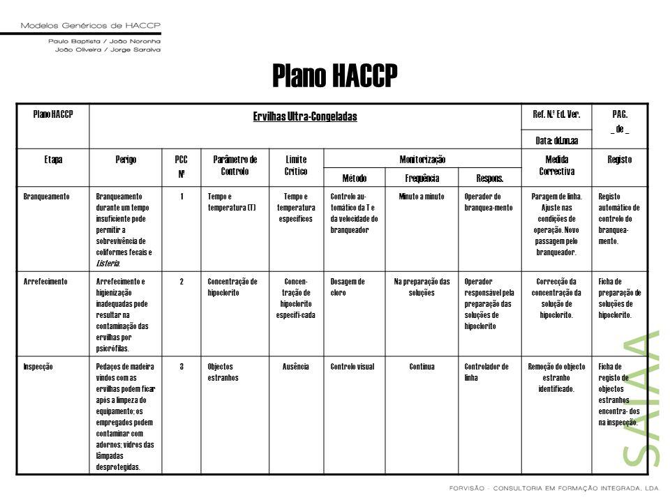 Plano HACCP Ervilhas Ultra-Congeladas Plano HACCP Ref. N.º Ed. Ver.