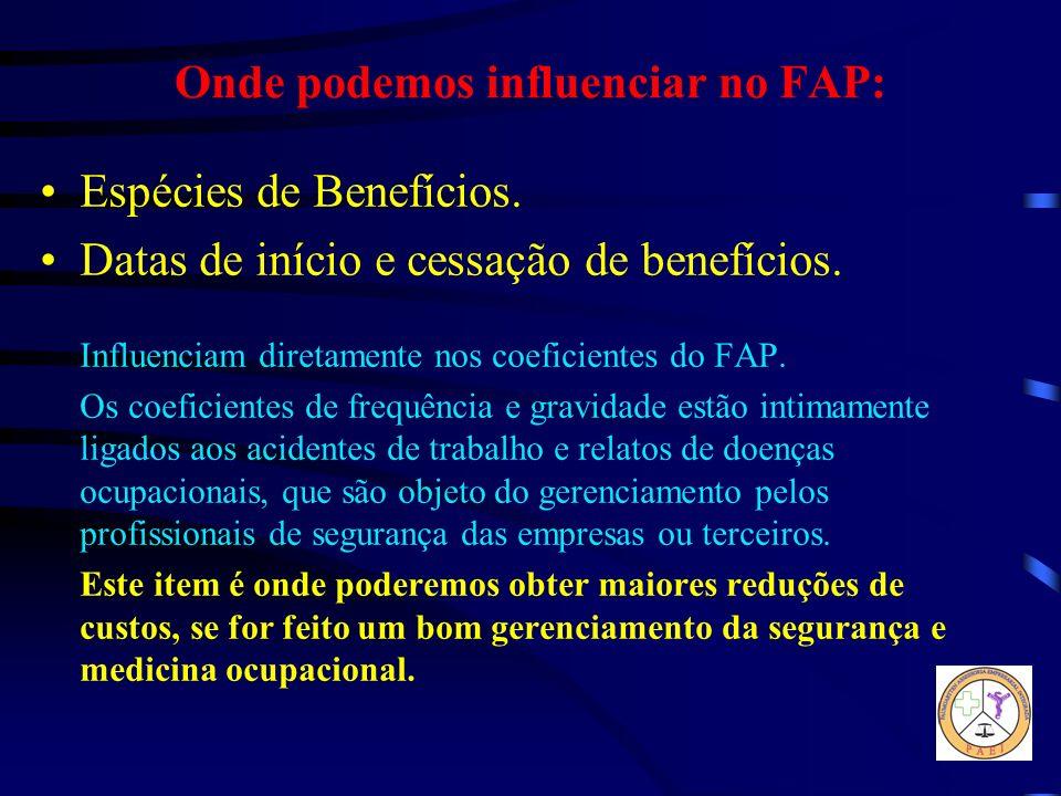 Onde podemos influenciar no FAP: