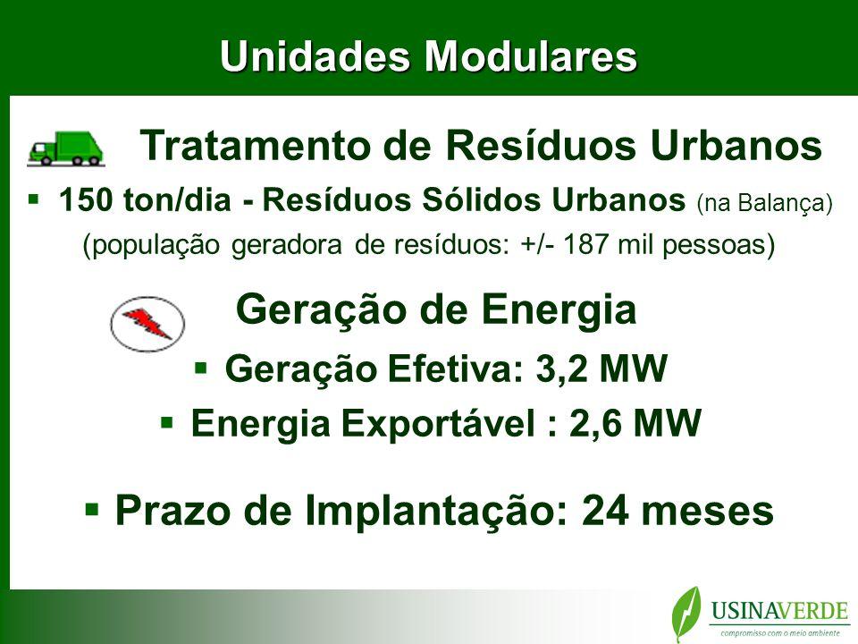Geração de Energia Tratamento de Resíduos Urbanos Unidades Modulares