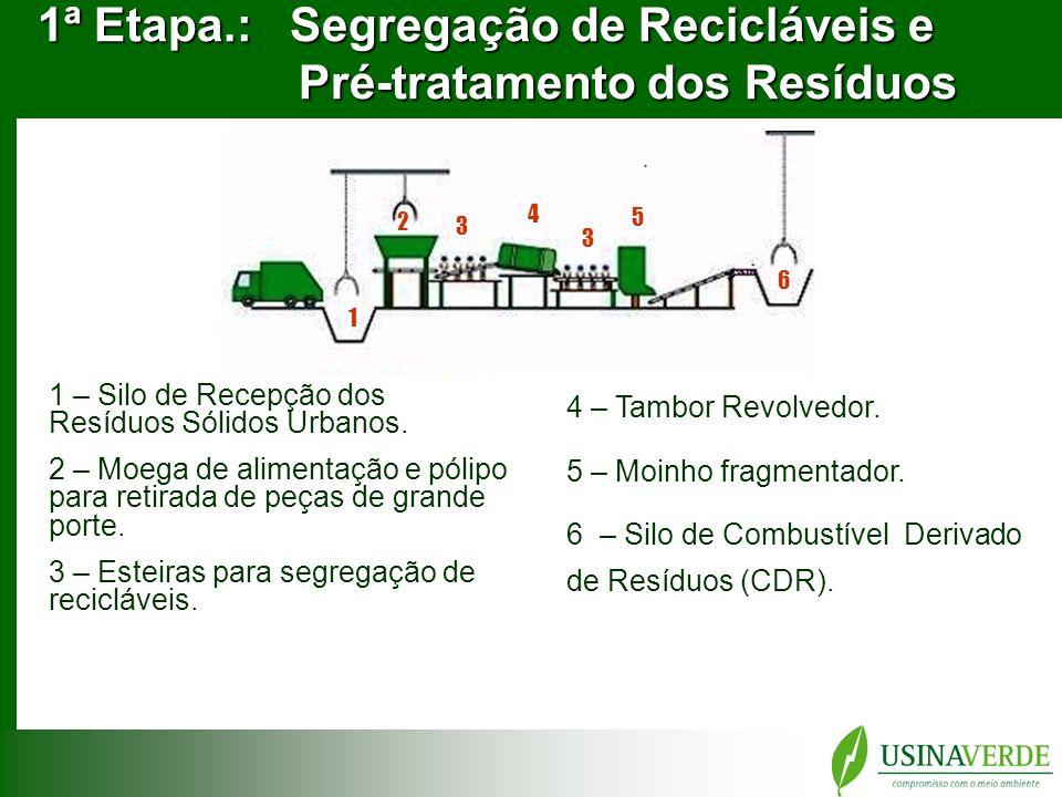 1ª Etapa.: Segregação de Recicláveis e Pré-tratamento dos Resíduos