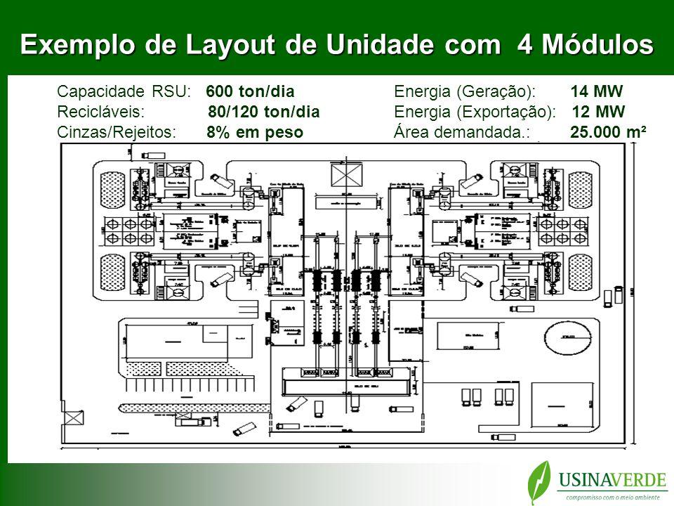 Exemplo de Layout de Unidade com 4 Módulos