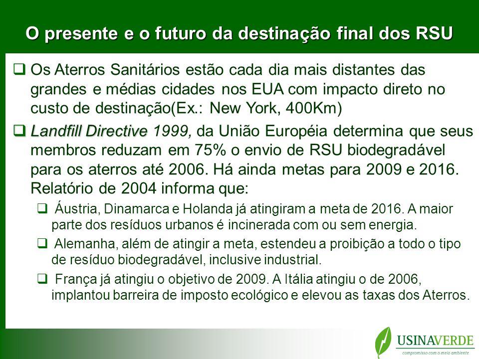 O presente e o futuro da destinação final dos RSU
