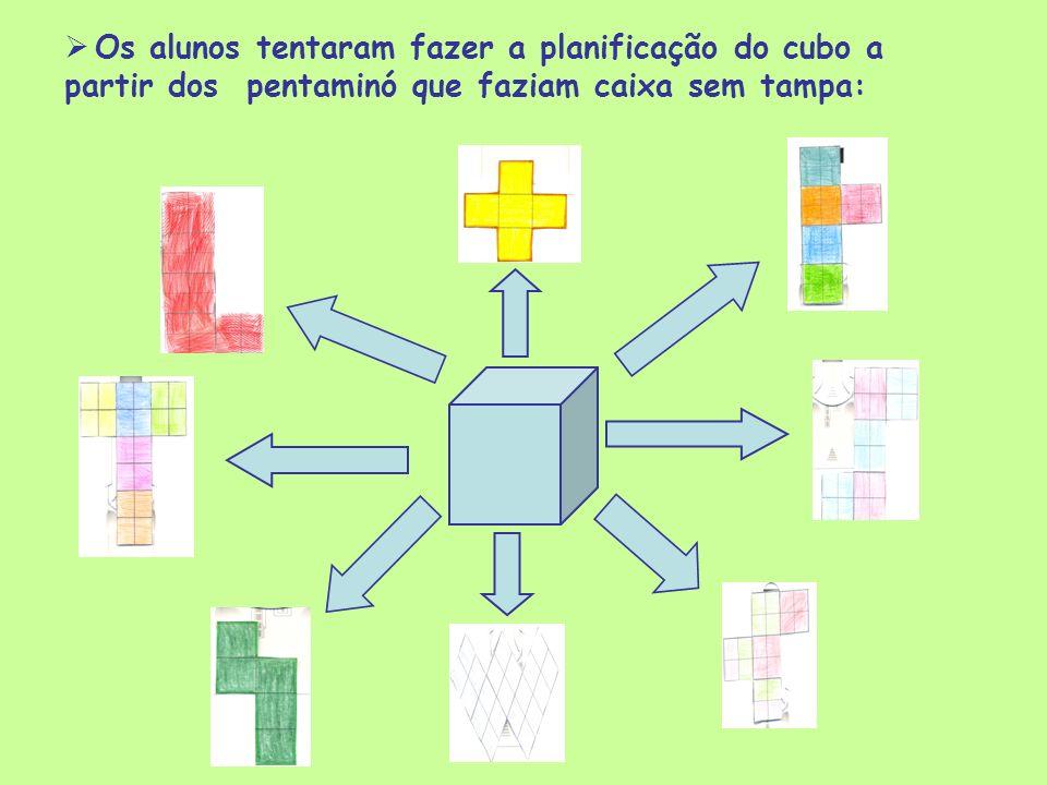 Os alunos tentaram fazer a planificação do cubo a partir dos pentaminó que faziam caixa sem tampa: