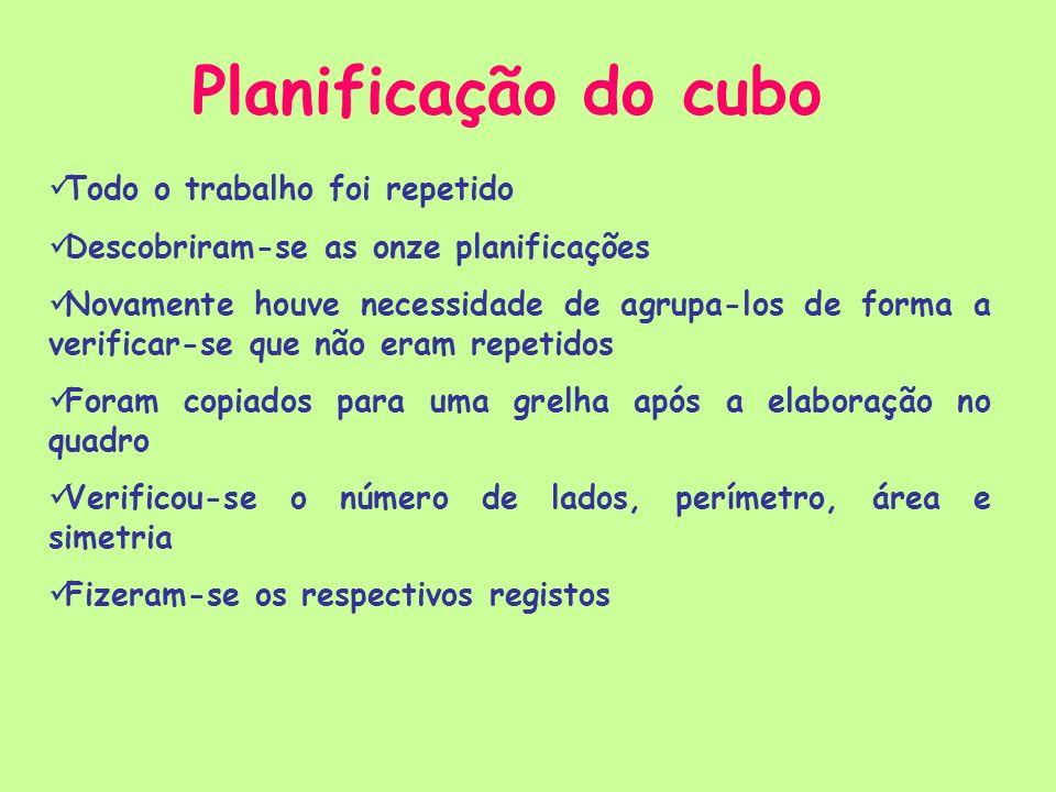 Planificação do cubo Todo o trabalho foi repetido