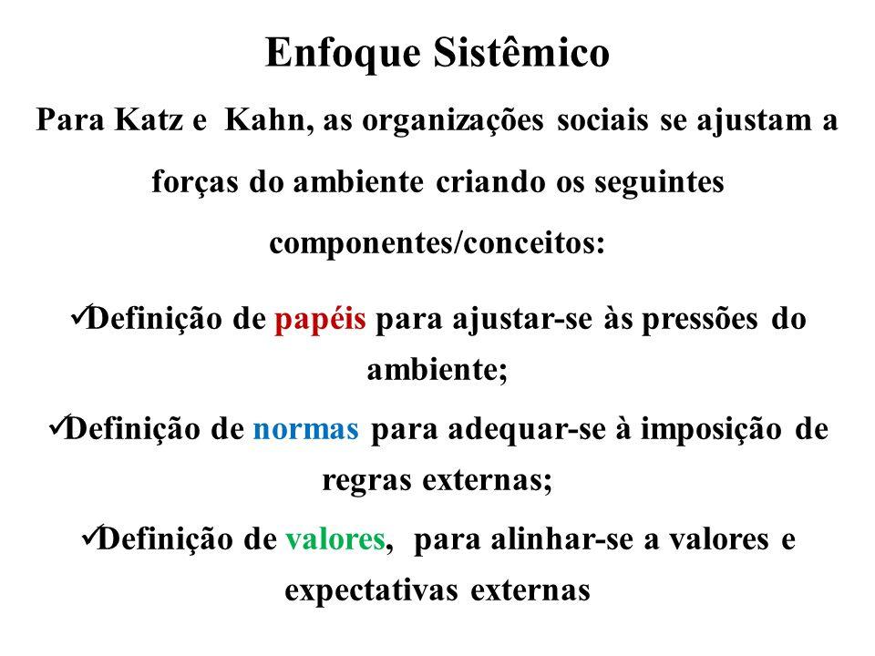 Enfoque Sistêmico Para Katz e Kahn, as organizações sociais se ajustam a forças do ambiente criando os seguintes componentes/conceitos: