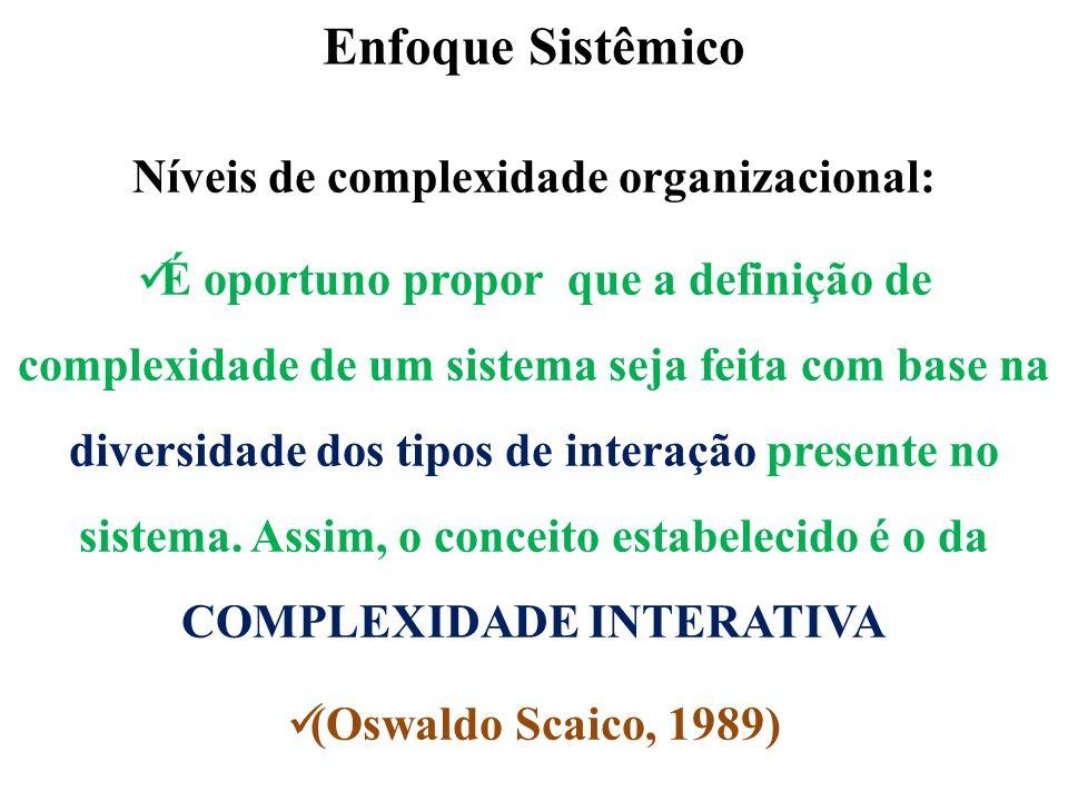 Níveis de complexidade organizacional: