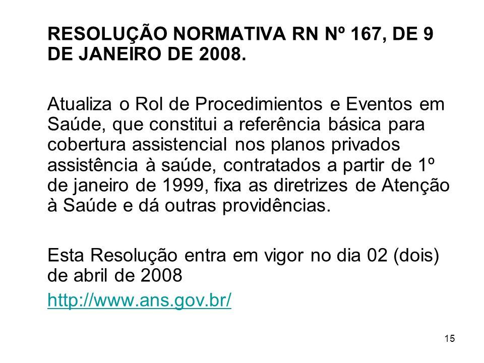 RESOLUÇÃO NORMATIVA RN Nº 167, DE 9 DE JANEIRO DE 2008.