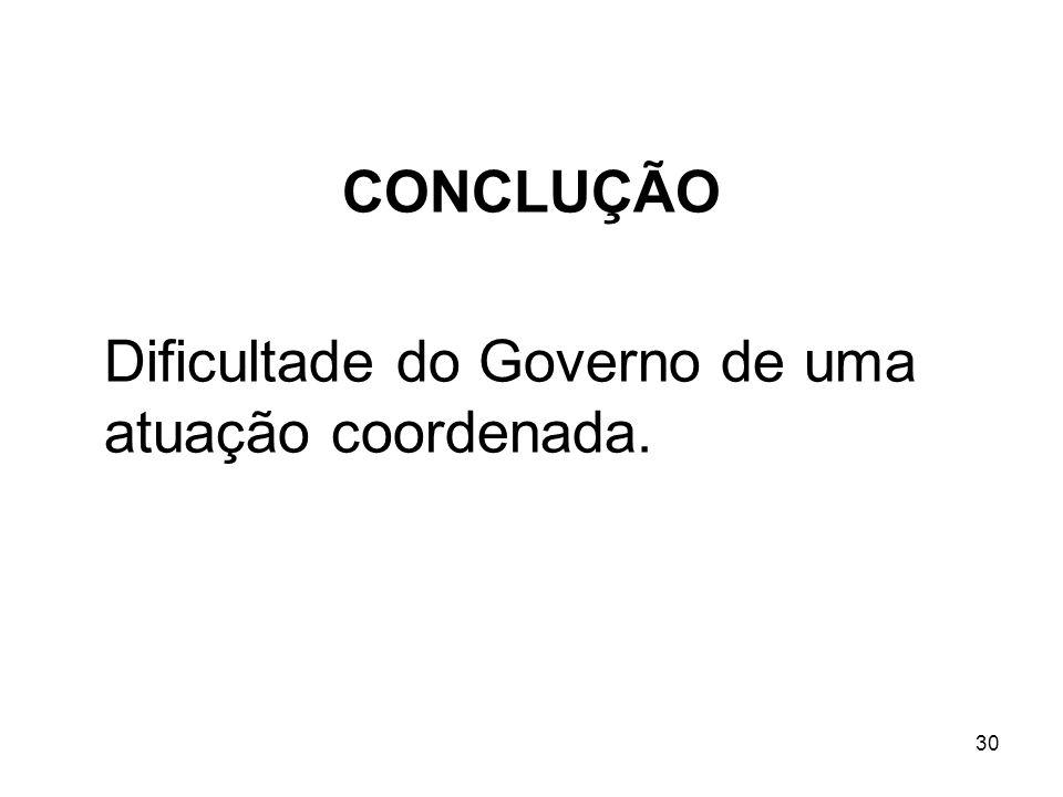 CONCLUÇÃO Dificultade do Governo de uma atuação coordenada.