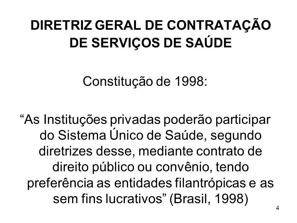 DIRETRIZ GERAL DE CONTRATAÇÃO DE SERVIÇOS DE SAÚDE