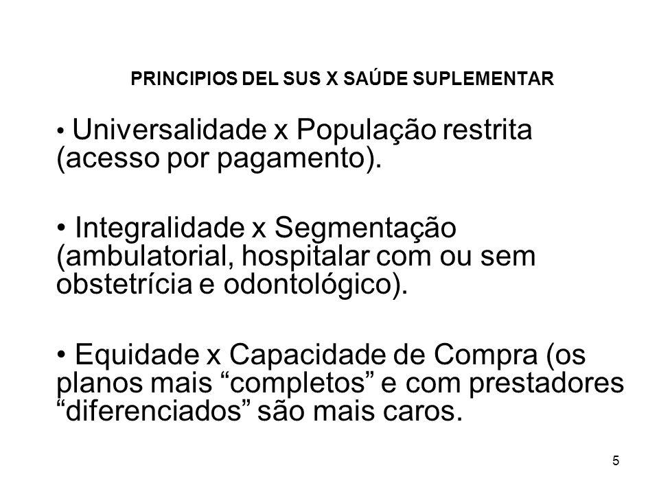 PRINCIPIOS DEL SUS X SAÚDE SUPLEMENTAR